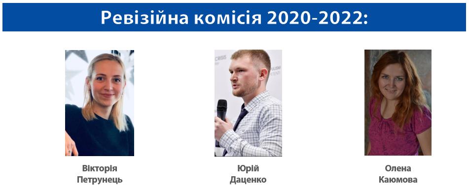 """Ревізійна комісія АВУ """"КРОК"""" 2020-2022"""